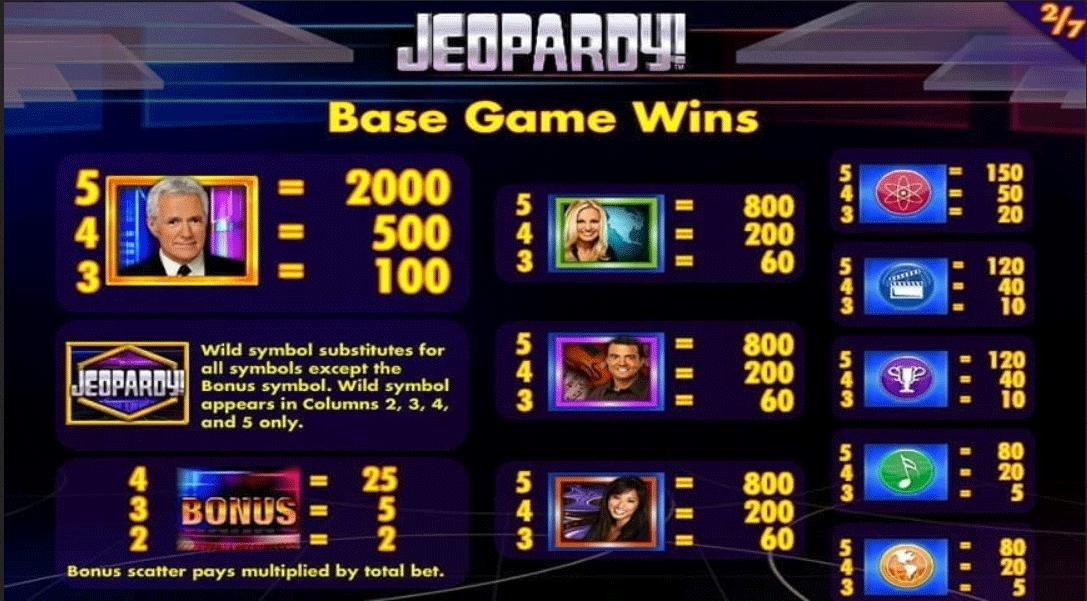 tabella pagamenti slot jeopardy online