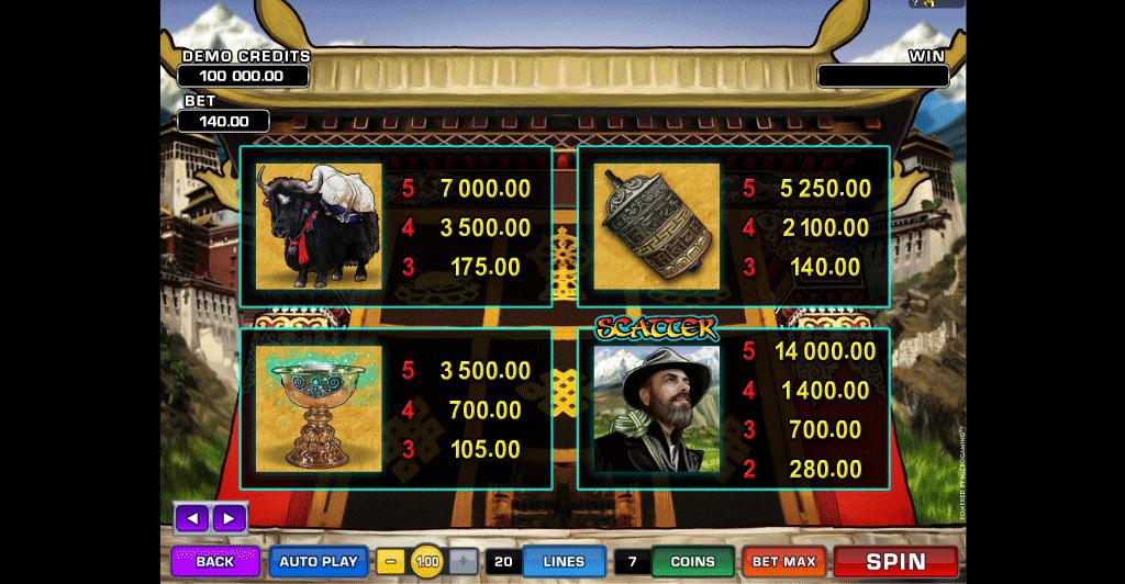 tabella delle vincite della slot online paradise found