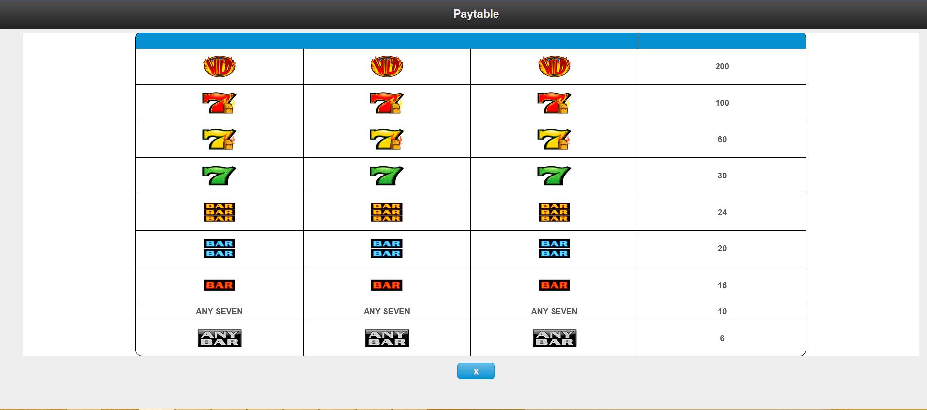 tabella dei pagamenti slot online red hot tamales