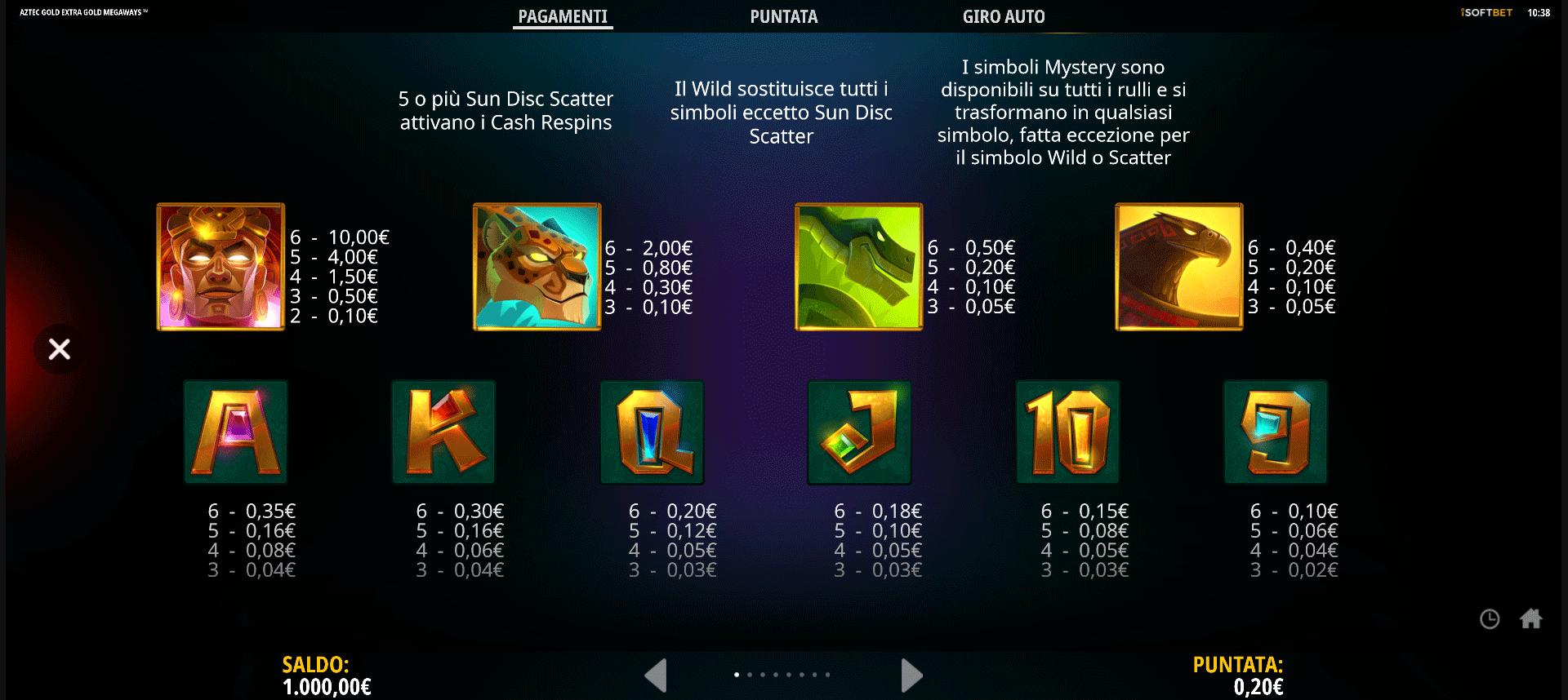 tabella dei pagamenti della slot machine aztec gold extra gold megaways