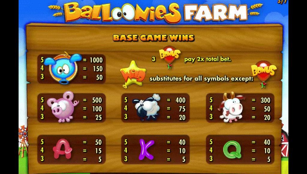 paytable slot balloonies farm online