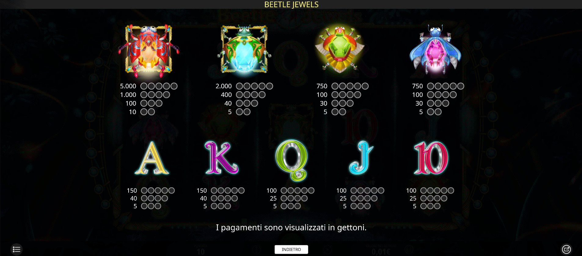paytable della slot online beetle jewels gratis