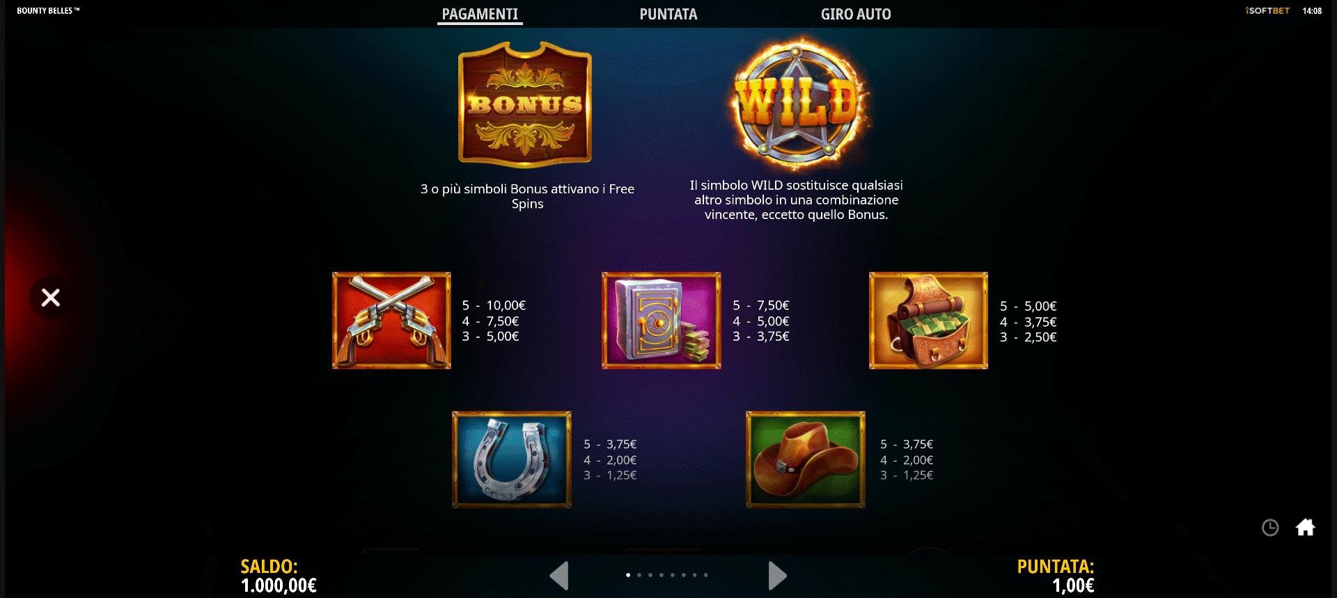 paytable della slot machine bounty belles