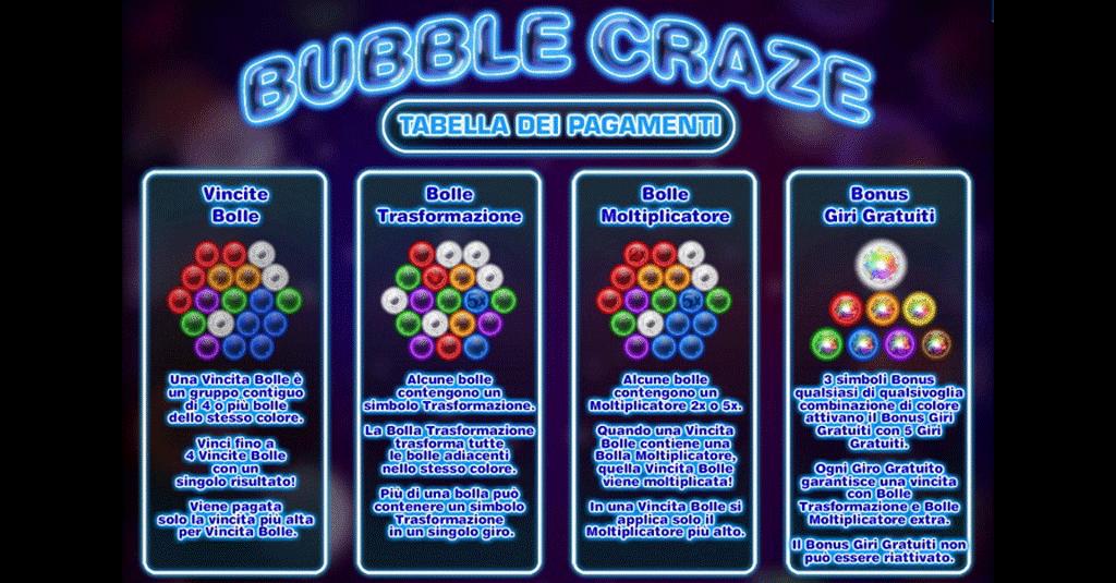 tabella dei pagamenti della slot machine bubble craze