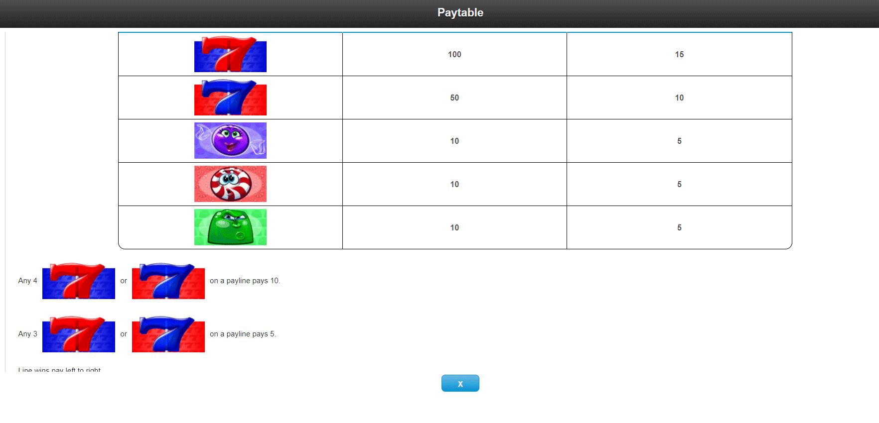 tabella vincite slot machine candy bars online