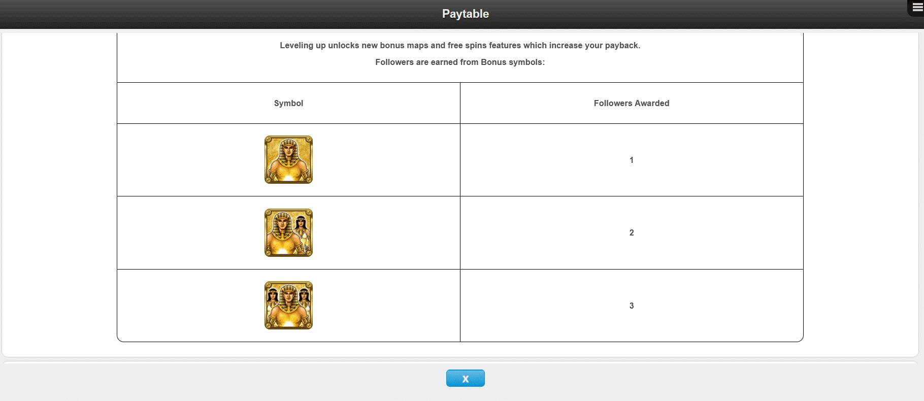 paytable della slot machine cleopatra plus