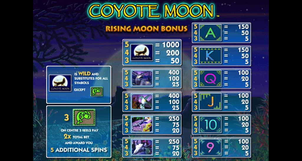 tabella dei pagamenti della slot online coyote moon