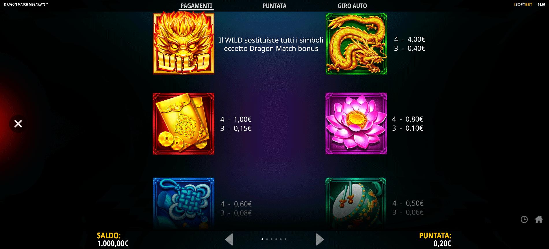 tabella dei pagamenti della slot machine dragon match megaways