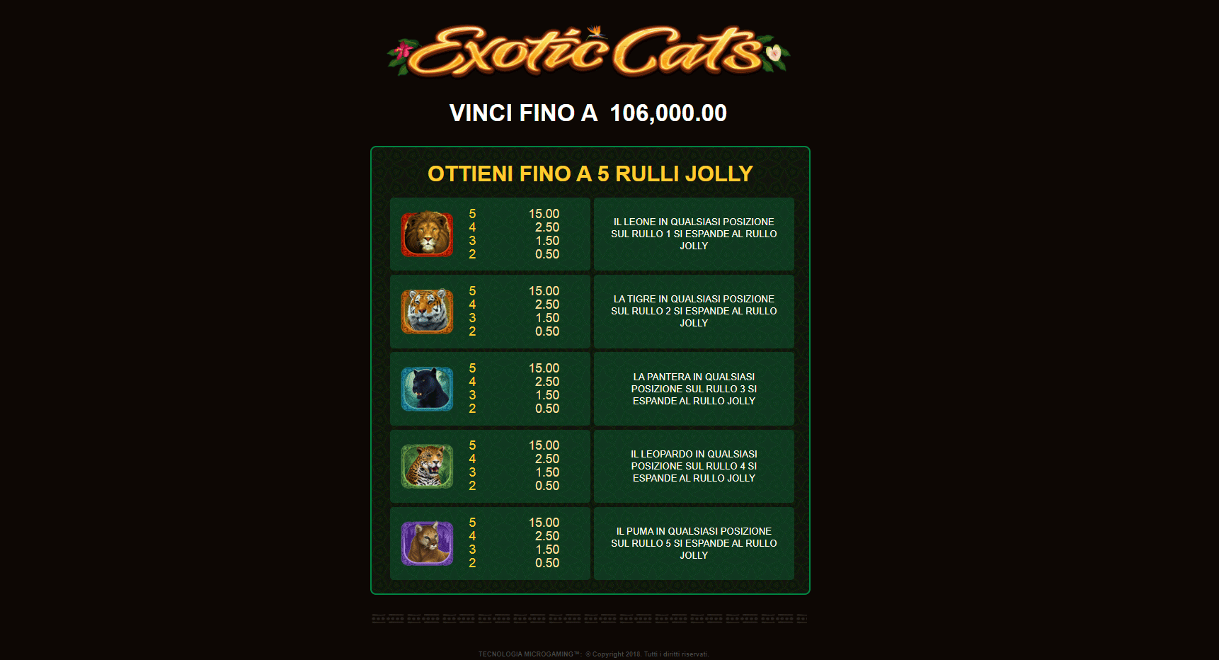 paytable slot online exotic cats
