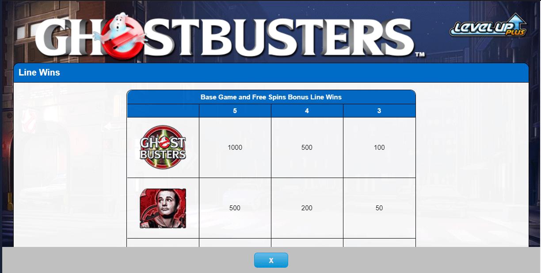 tabella dei pagamenti slot machine ghostbusters plus