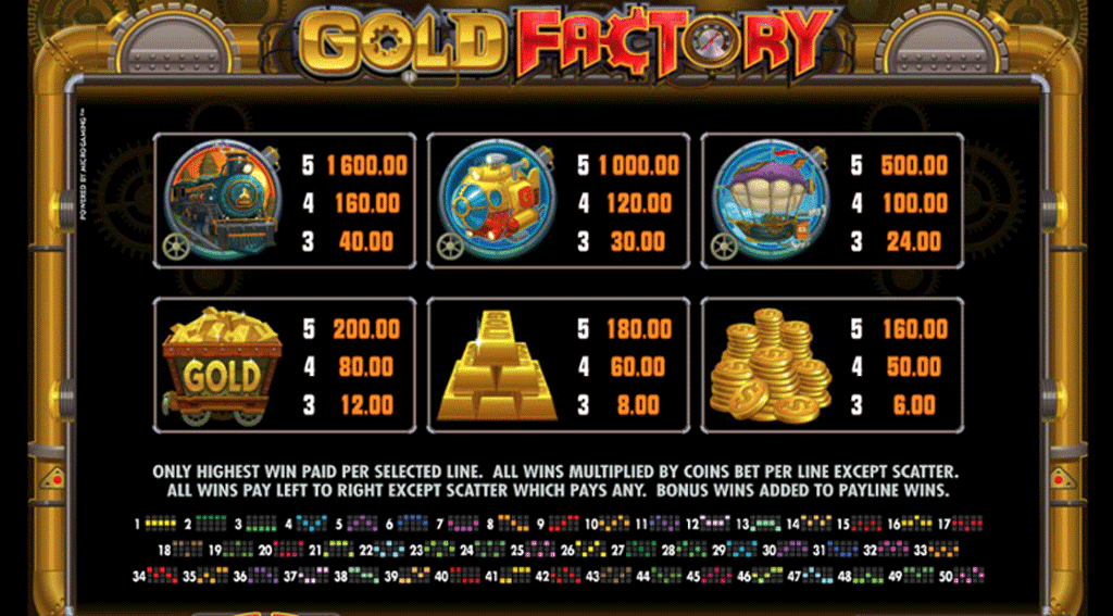 tabella dei simboli e delle combinazioni della slot machine gold factory
