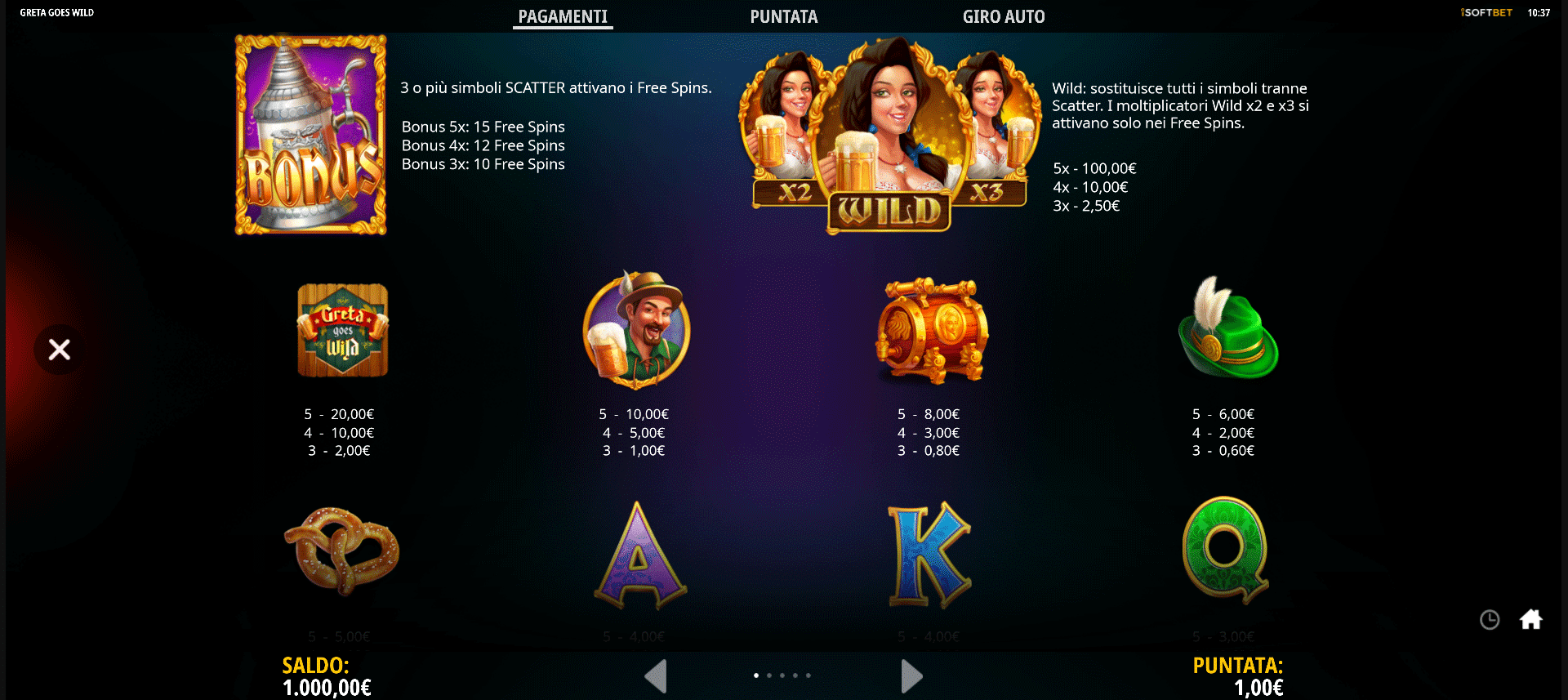 paytable della slot machine greta goes wild