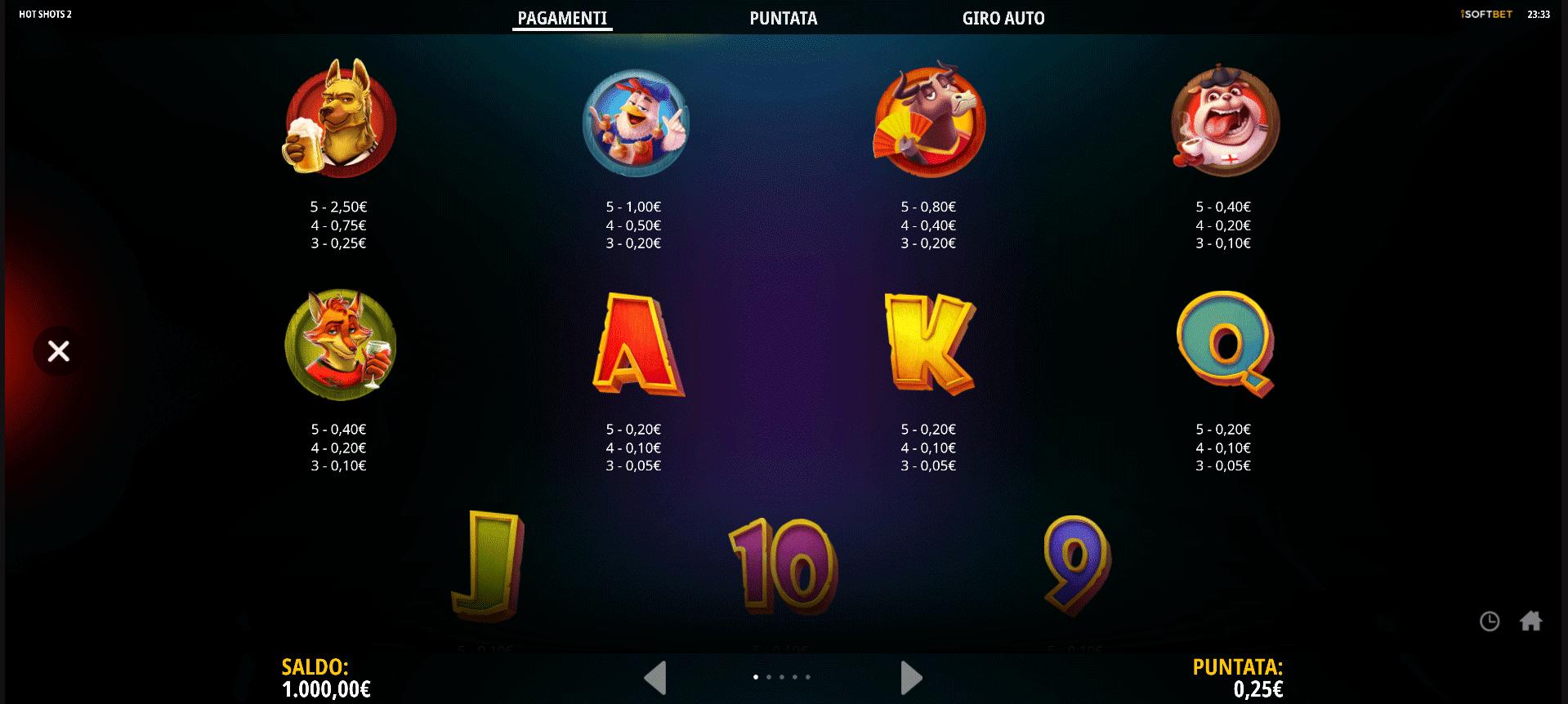 tabella dei pagamenti della slot machine hot shots 2