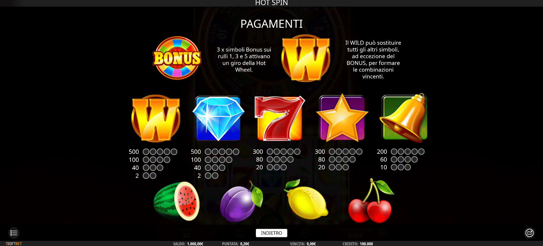paytable della slot online hot spin