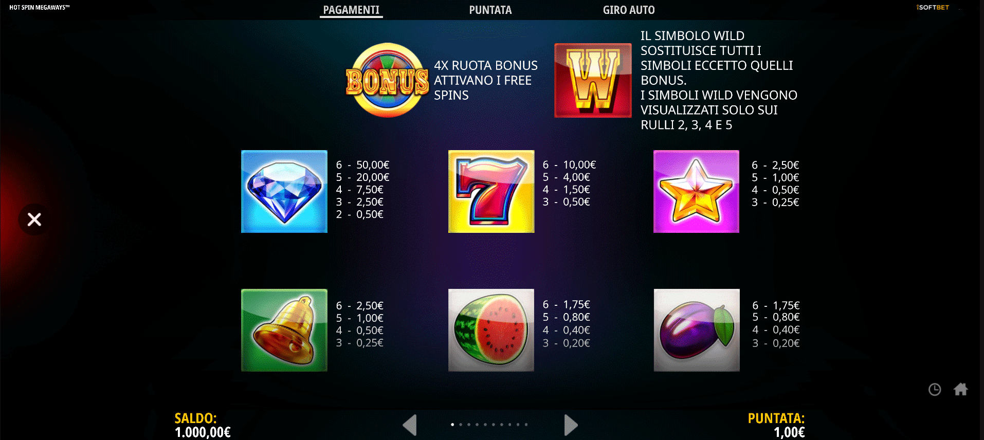 paytable slot machine hot spin megaways