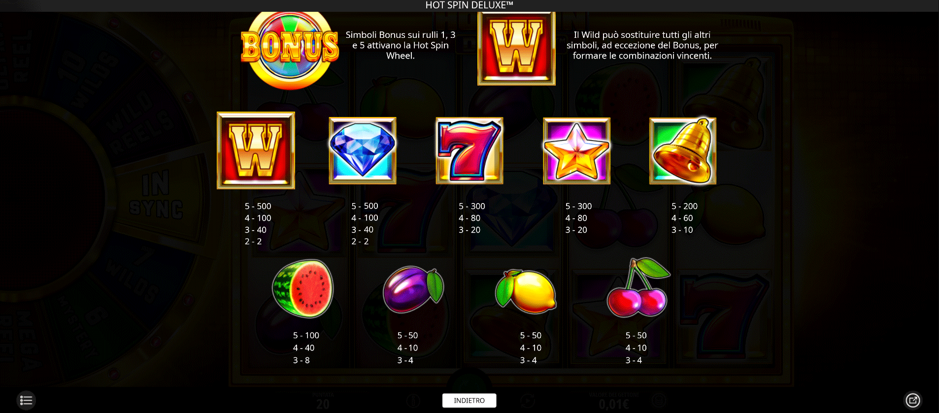 paytable slot machine hot spin deluxe