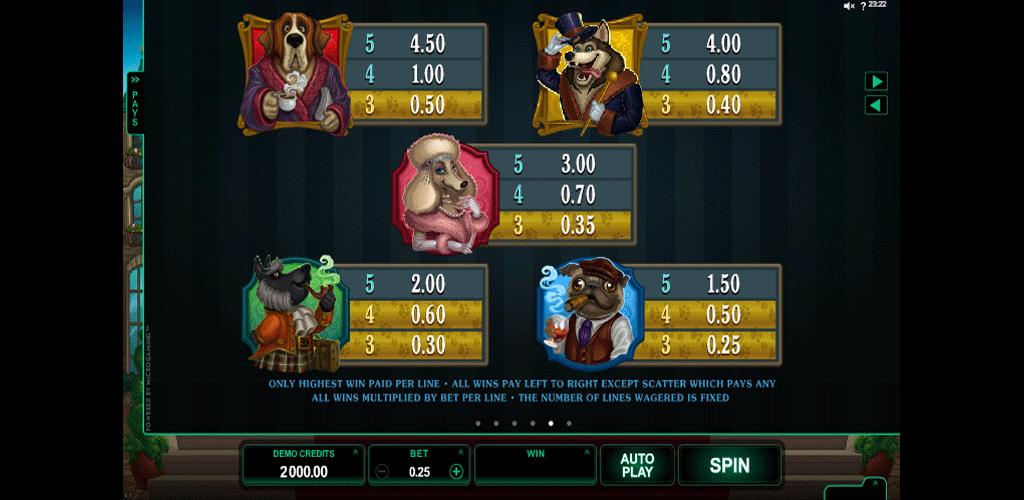 tabella pagamenti della slot machine hound hotel