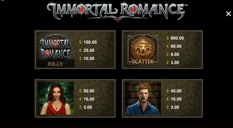tabella dei pagamenti della slot machine immortal romance