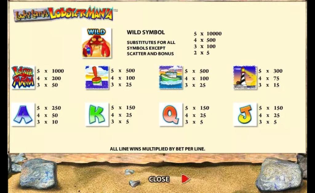 tabella dei pagamenti della slot machine lobstermania