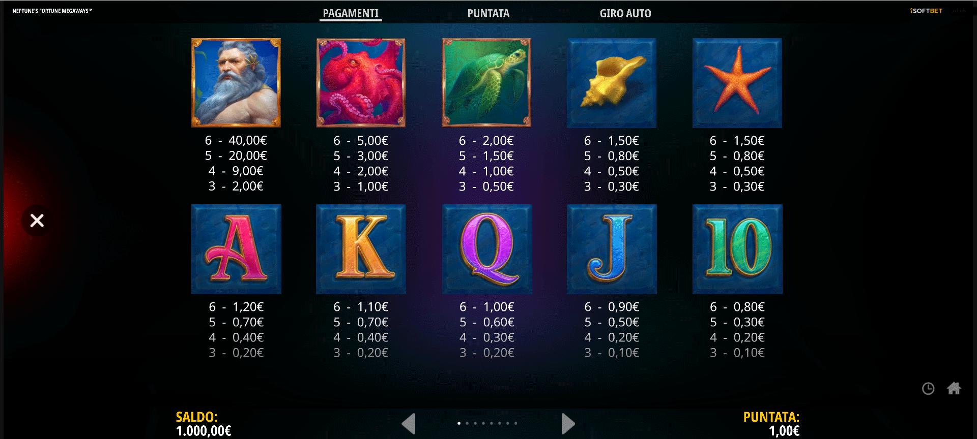 paytable della slot machine Neptune's Fortune Megaways