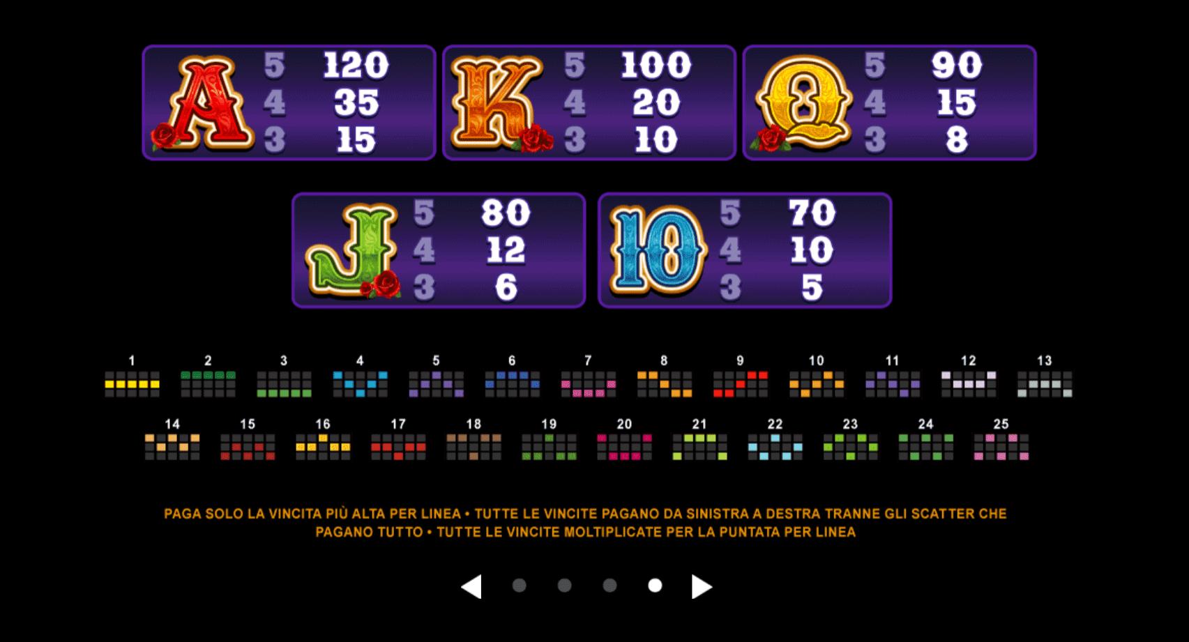 paytable slot machine pistoleras
