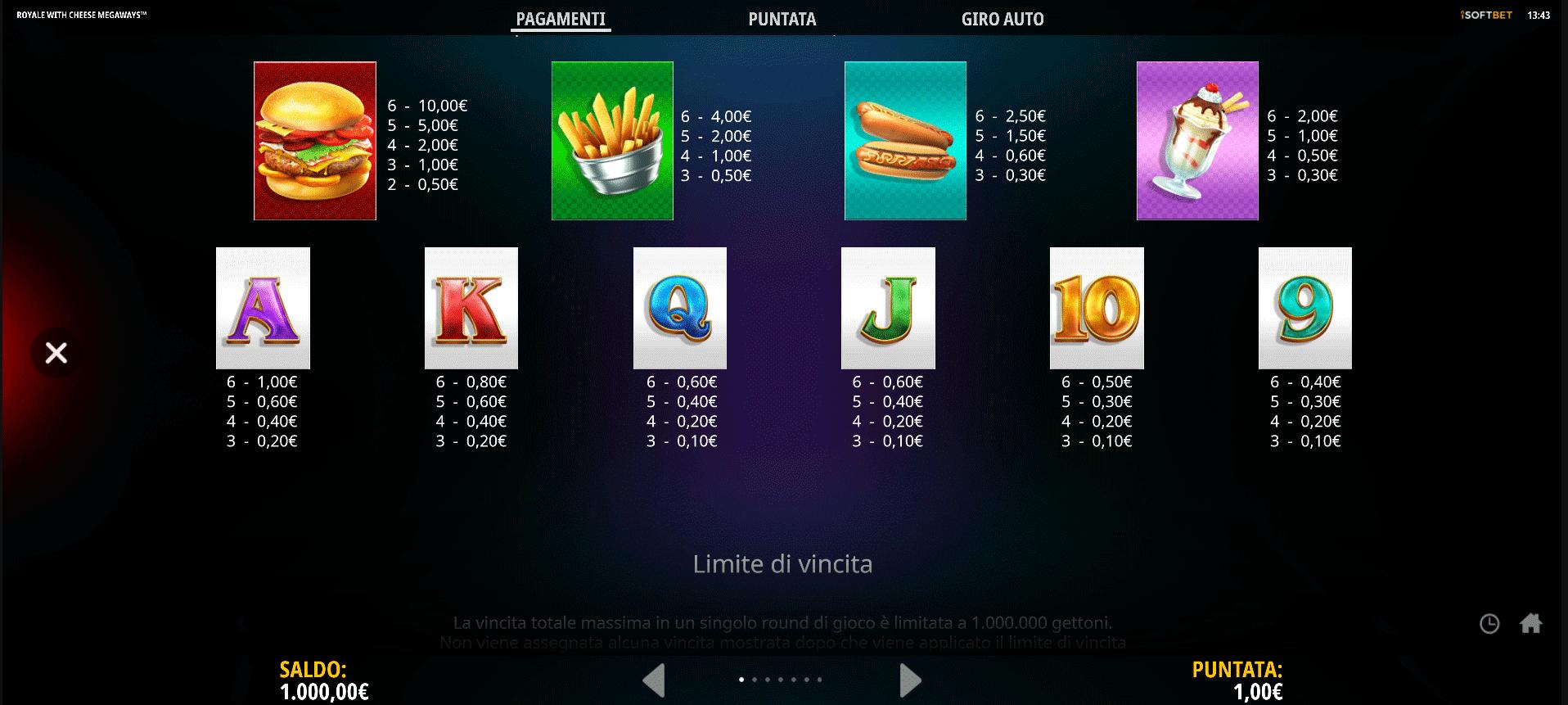 tabella delle vincite della slot machine royale with cheese megaways