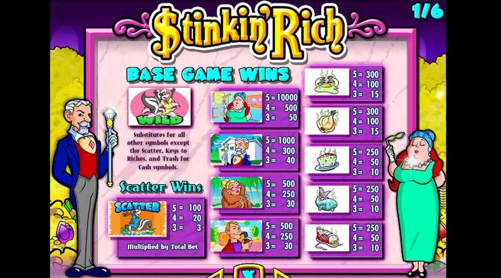 tabella delle vincite della slot online stinkin rich