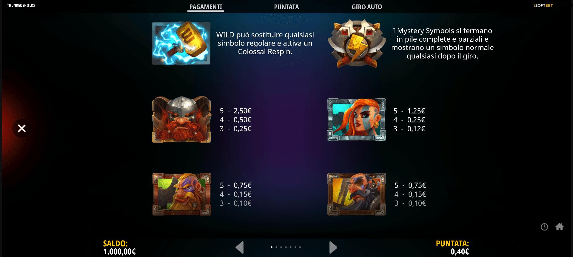 paytable della slot online thunder shields