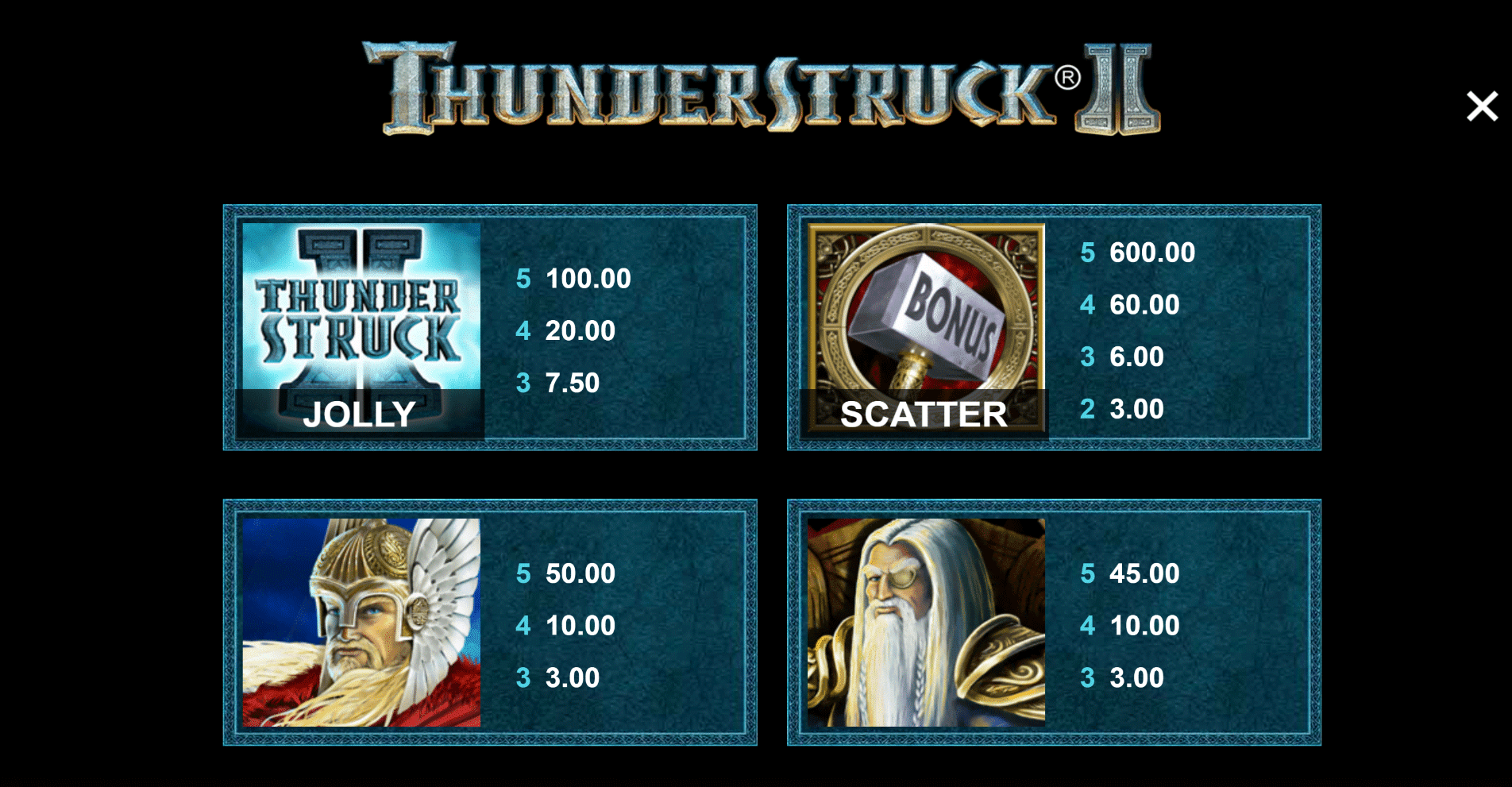 tabella dei pagamenti della slot online thunderstruck II