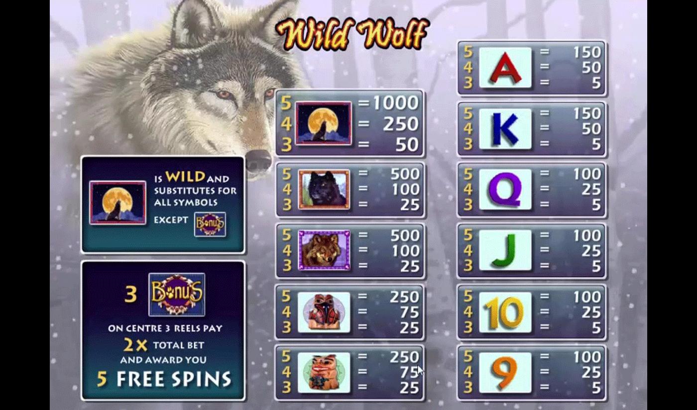 tabella dei pagamenti della slot online wild wolf