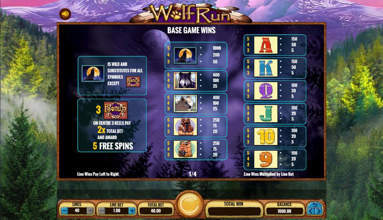 tabella delle vincite della slot online wolf run