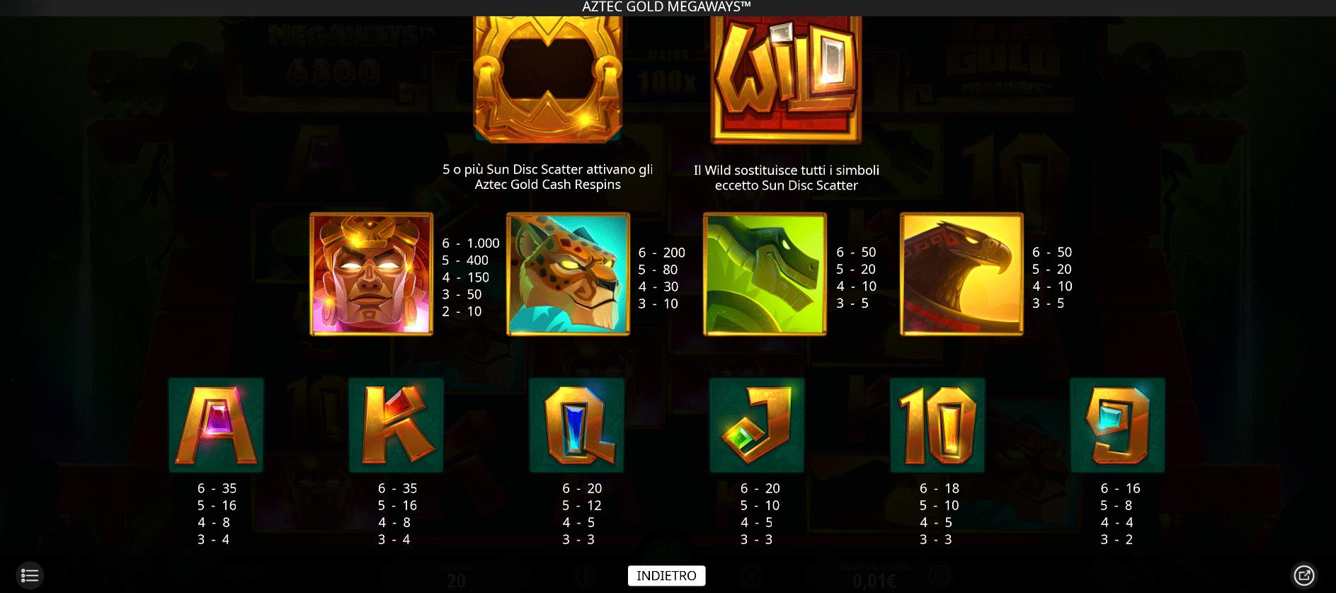 paytable slot online aztec gold megaways