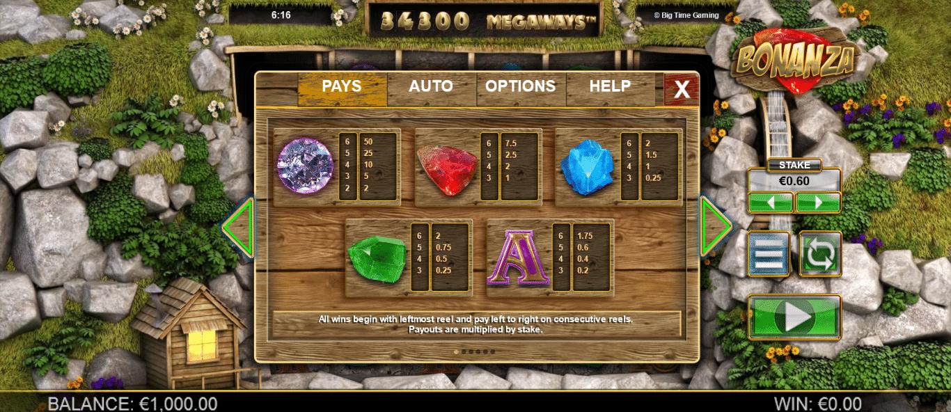 tabella pagamenti della slot online bonanza