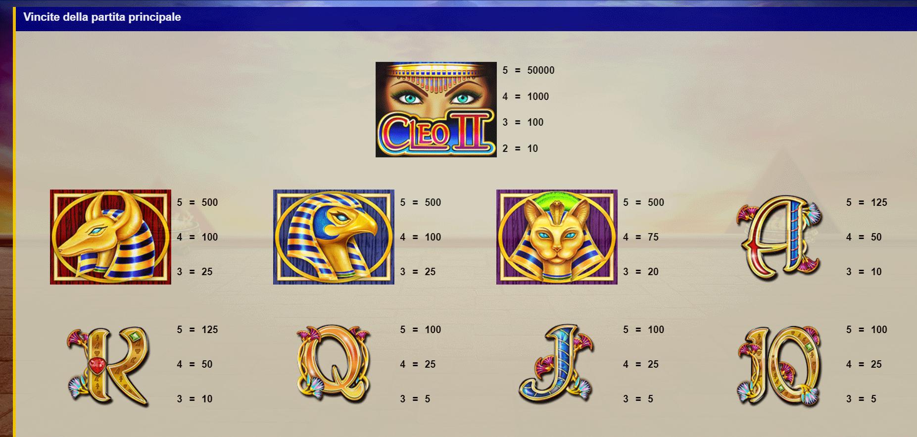paytable della slot online Cleopatra II