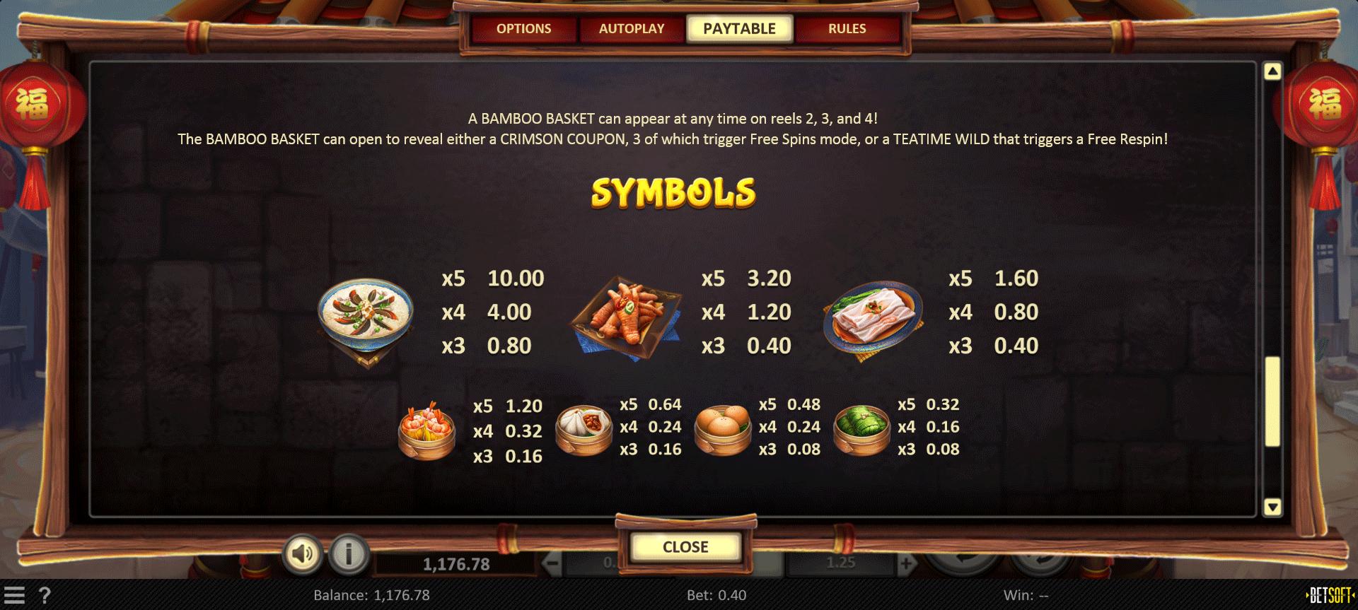 paytable della slot machine dim sum prize