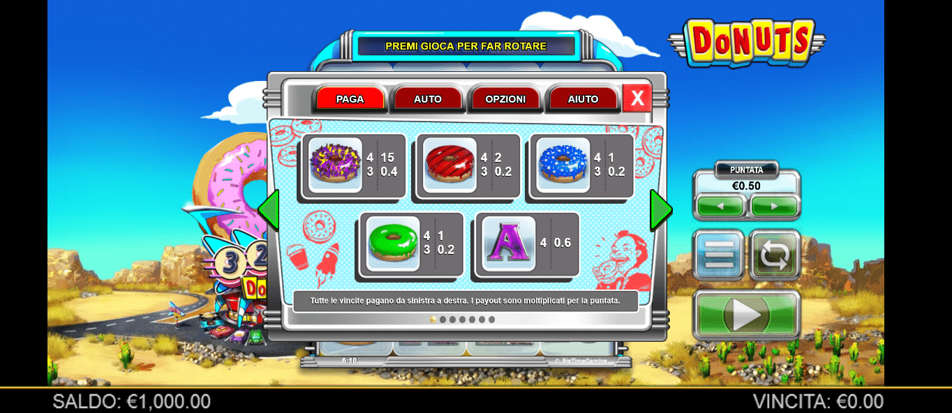 paytable slot machine donuts