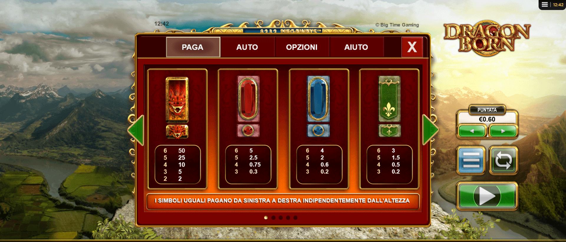 tabella delle vincite della slot machine dragon born online
