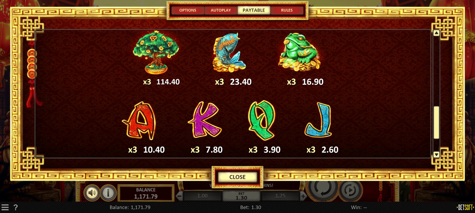 tabella dei pagamenti della slot online golden horns