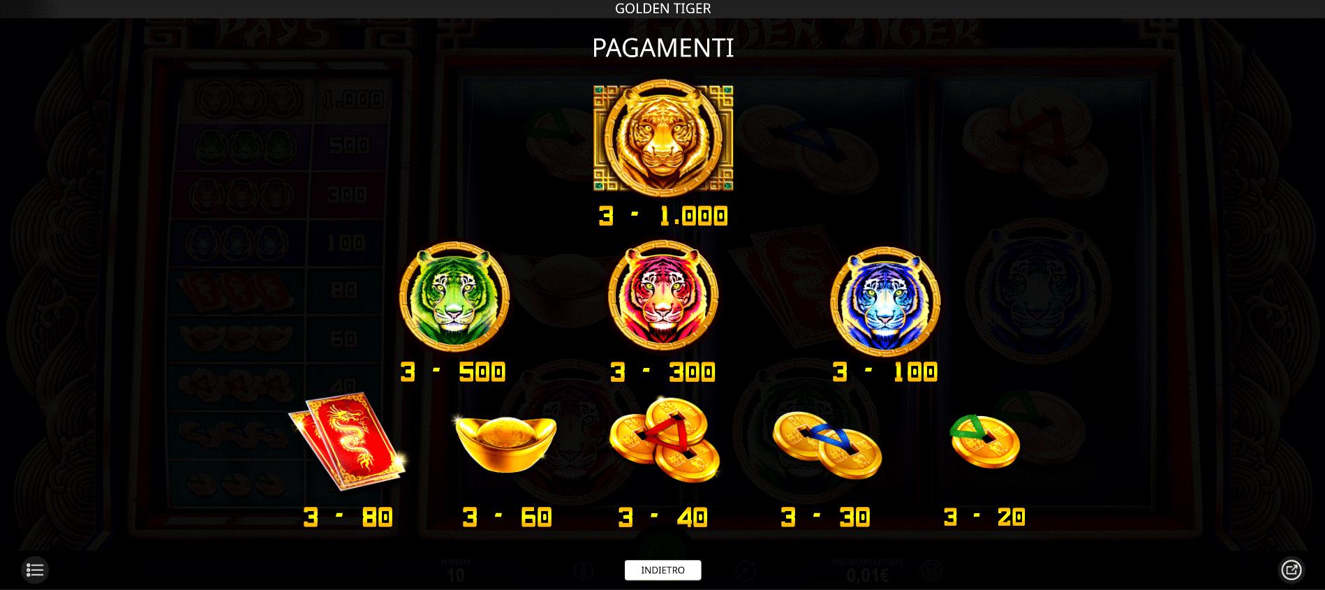paytable della slot online golden tiger