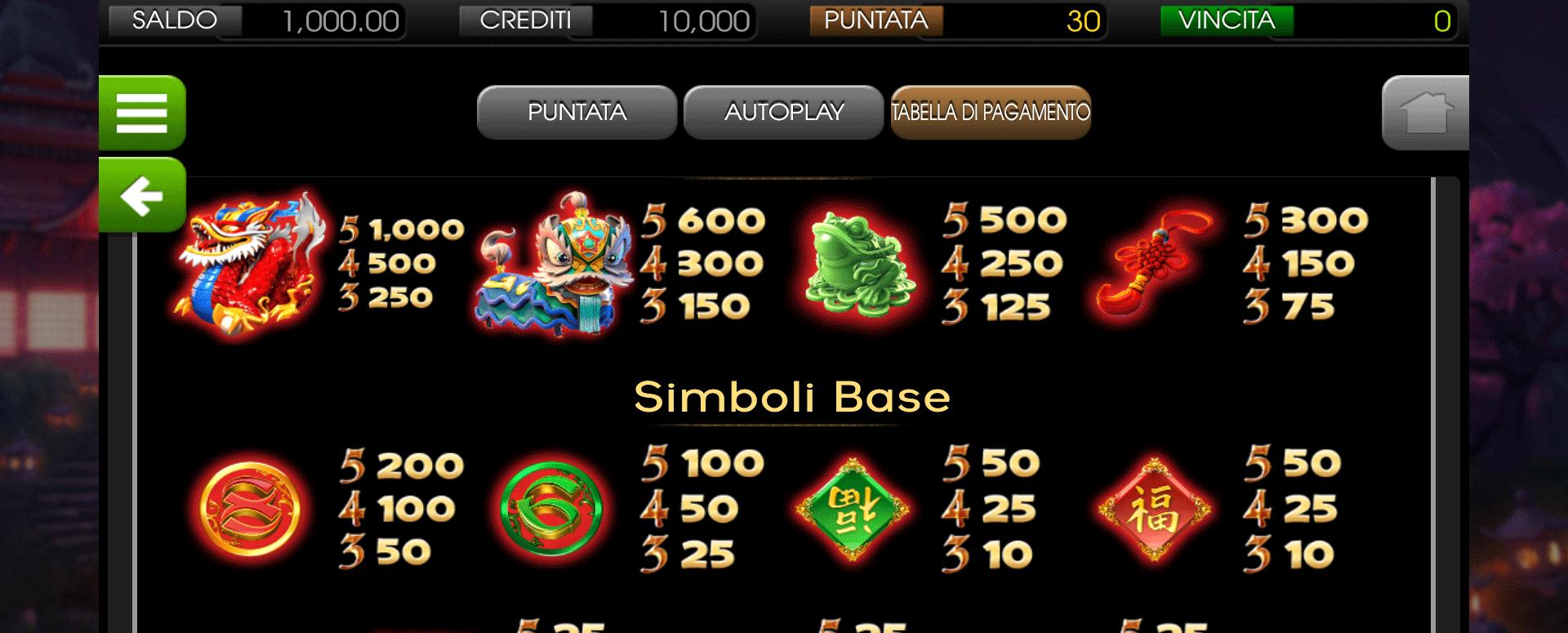 paytable della slot machine great 88