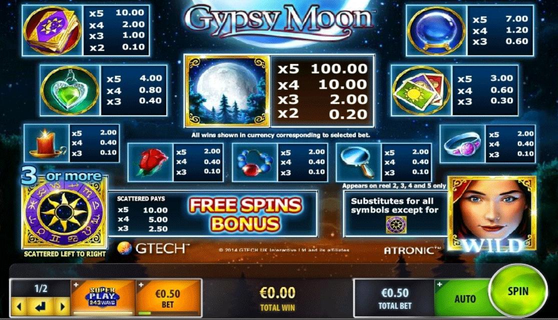 paytable della slot machine gypsy moon