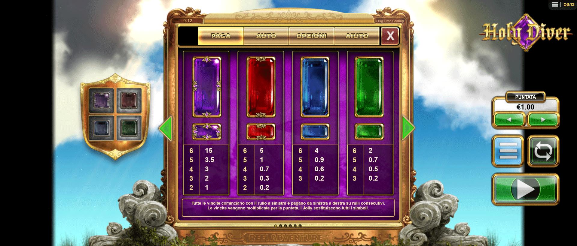 tabella dei pagamenti della slot machine holy diver