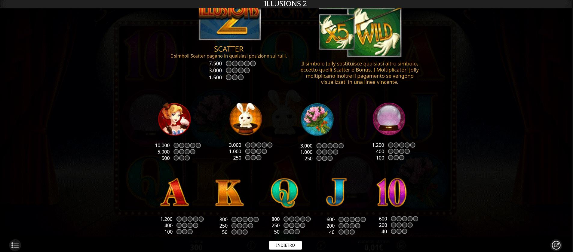tabella dei pagamenti della slot online illusions 2