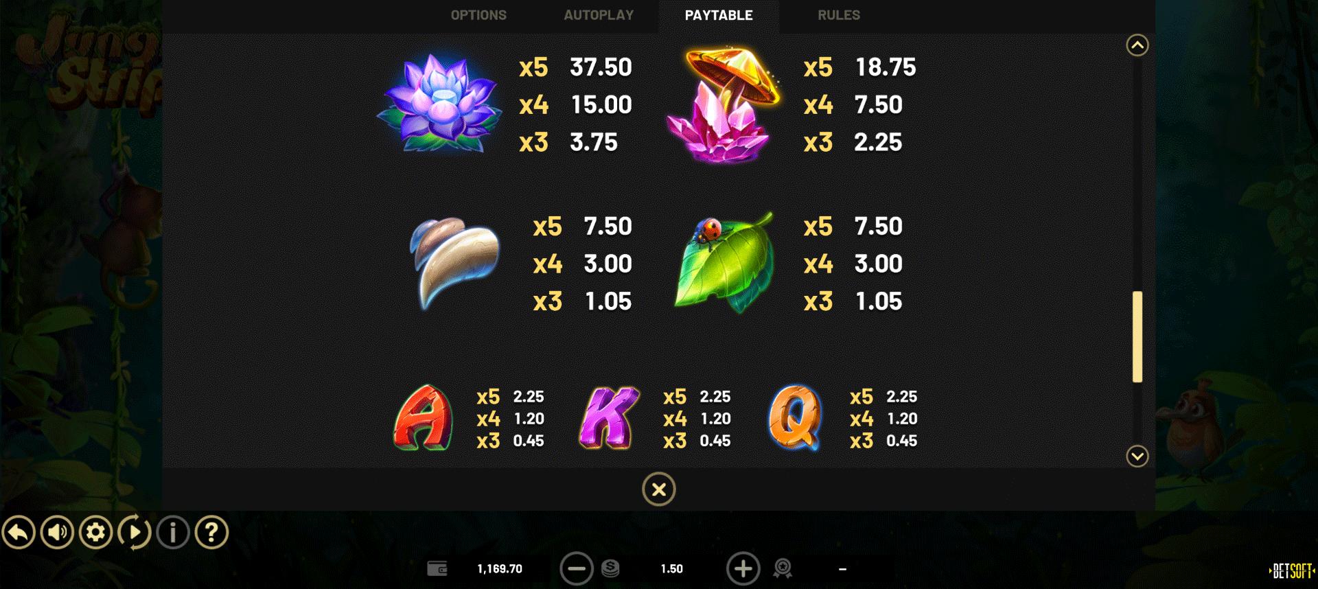 simboli del gioco slot online jungle stripes