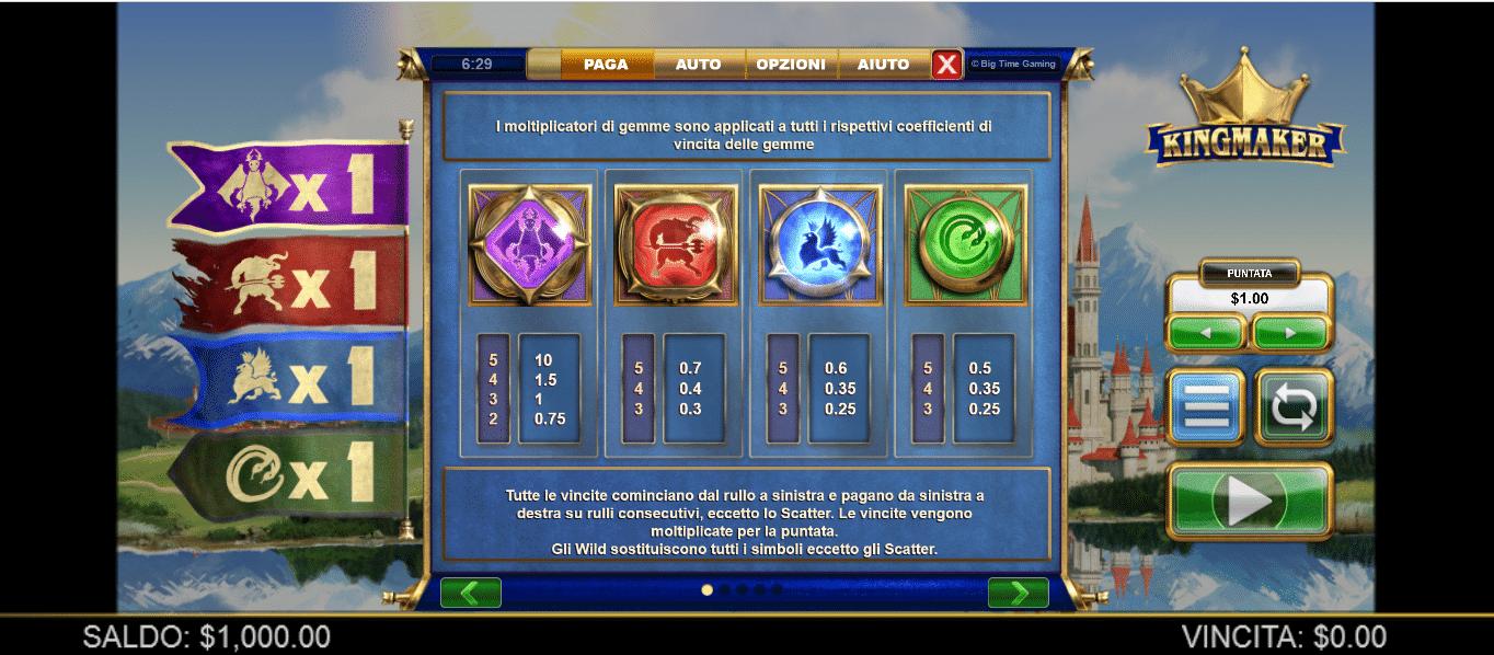 tabella dei pagamenti della slot online kingmaker