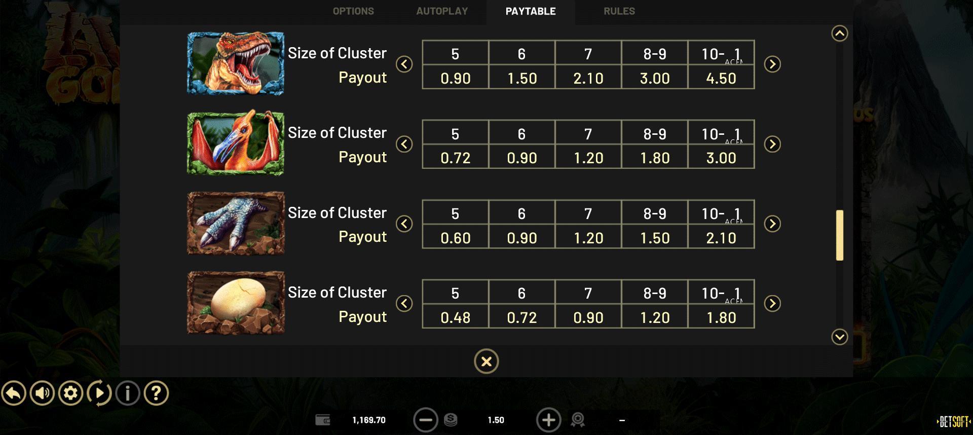 tabella dei pagamenti della slot machine lava gold