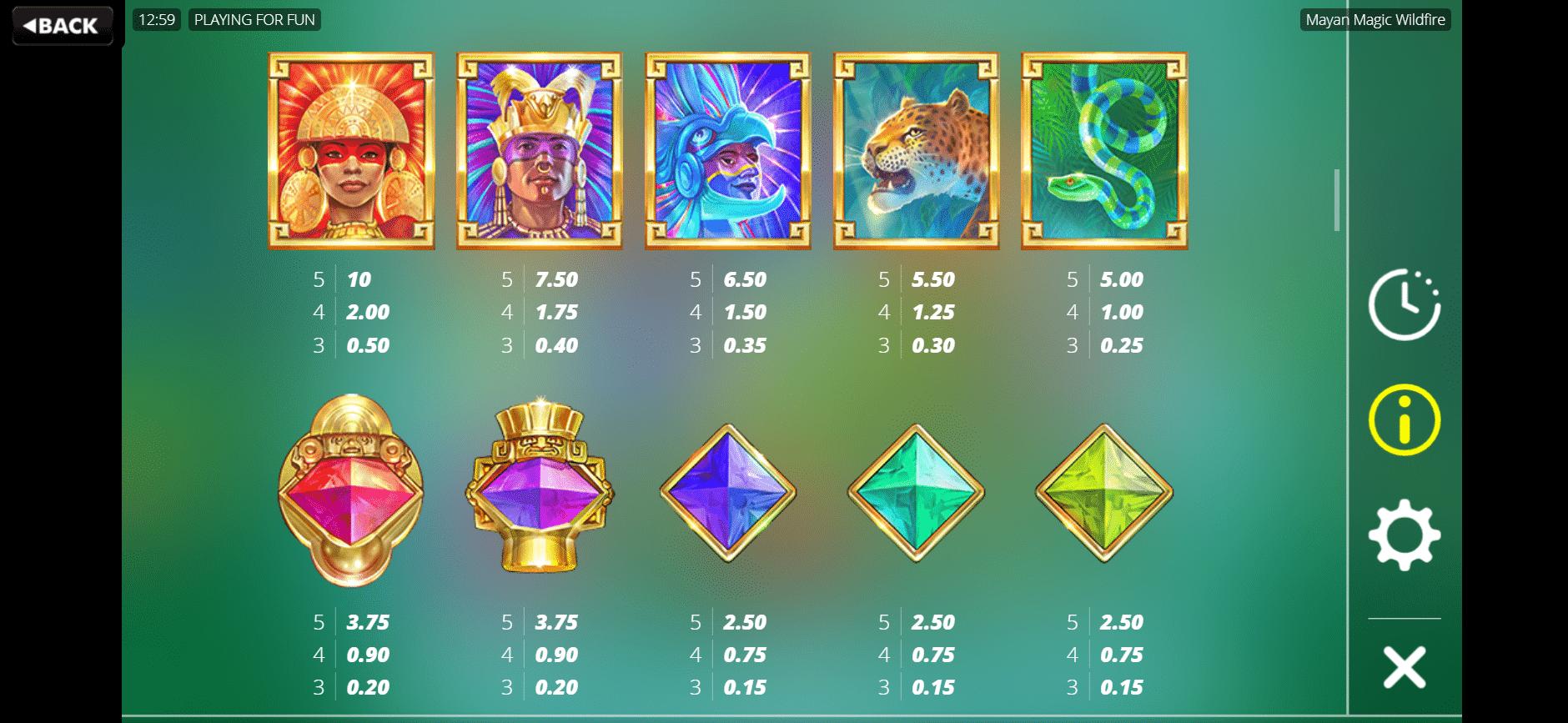 paytable della slot online mayan magic