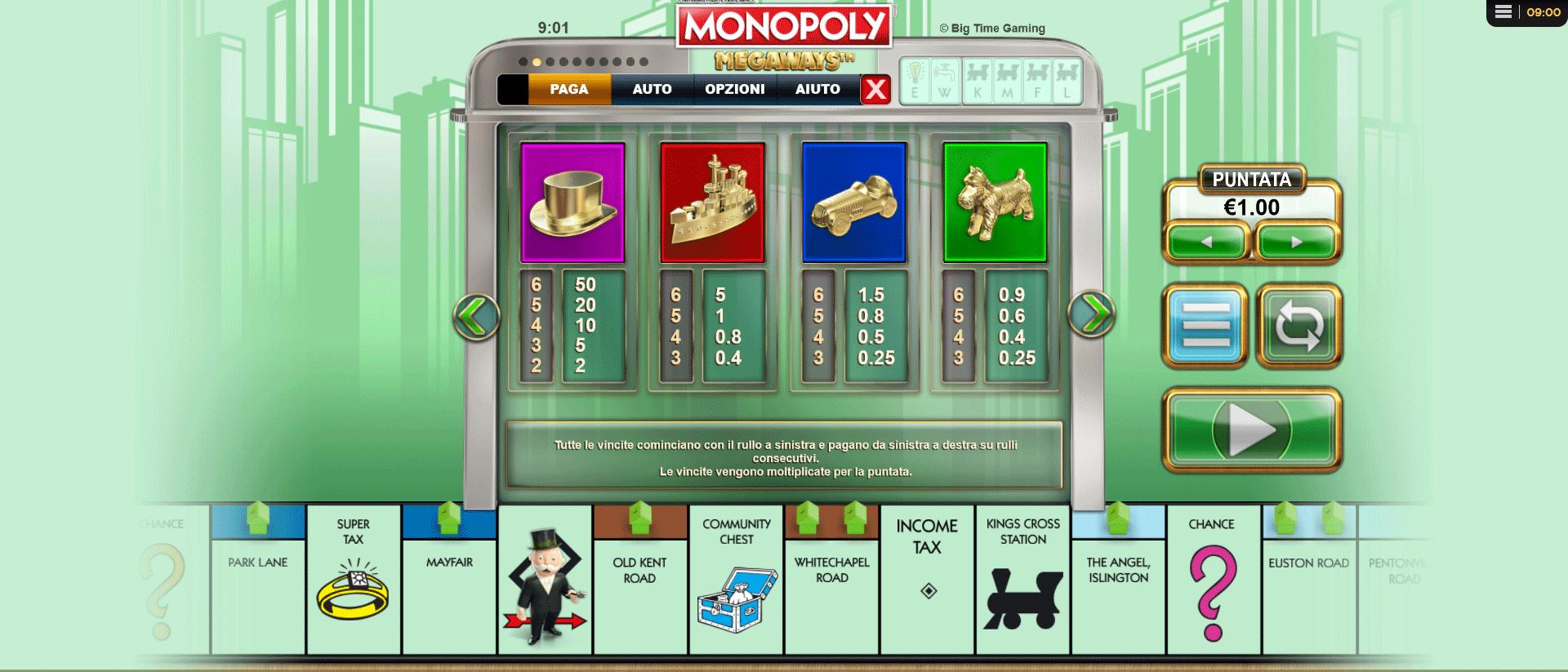 tabella dei pagamenti slot online monopoly megaways