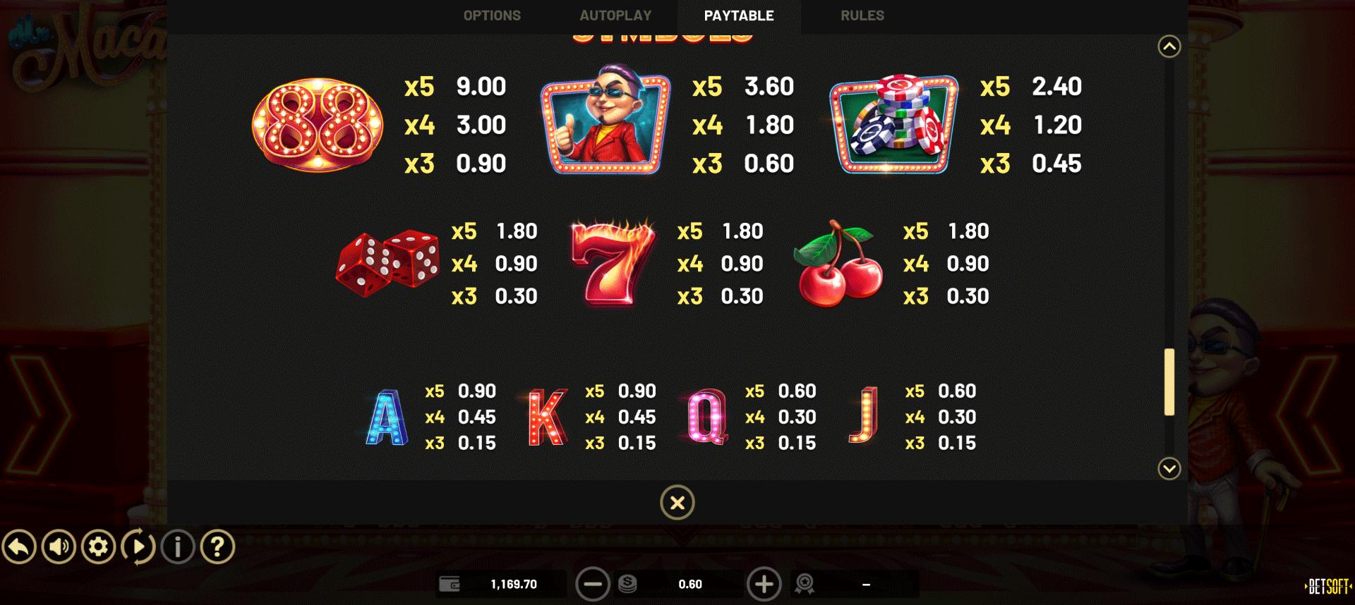 paytable della slot machine mr macau