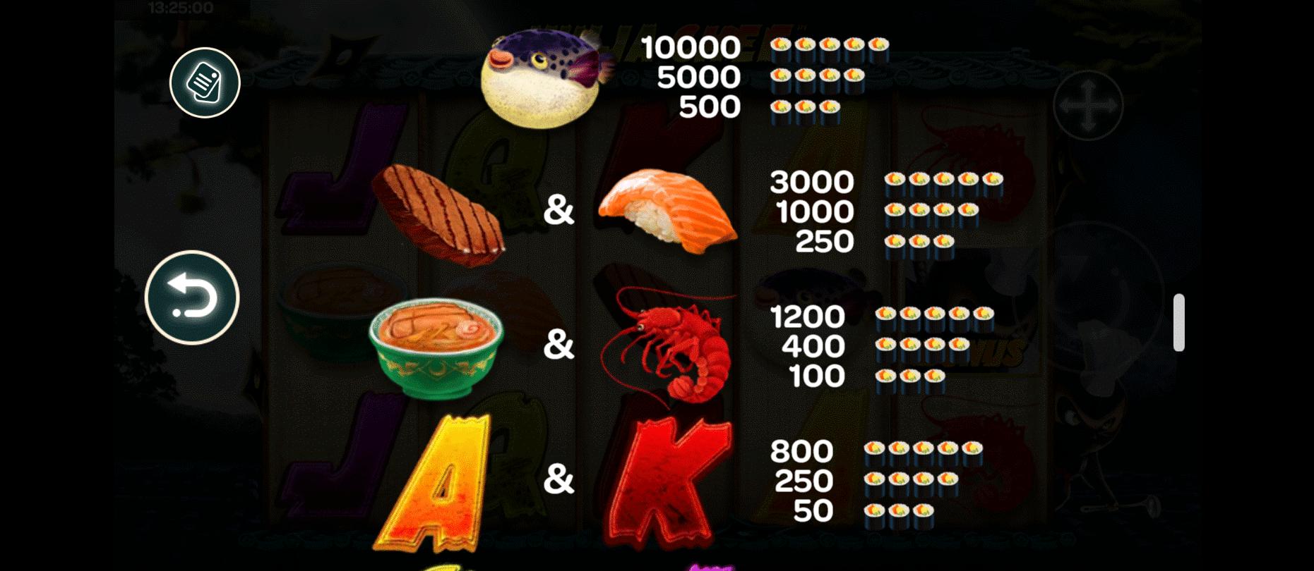 paytable slot machine ninja chef